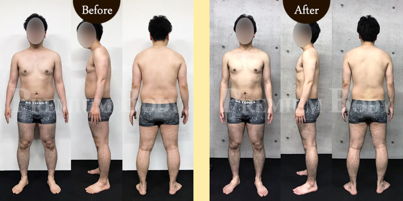 体 脂肪 率 15 パーセント 男性